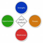 stock photo of swot analysis  - Colored shapes on white background illustrating the SWOT concept of economics science - JPG