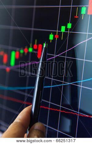 Market Analyzing