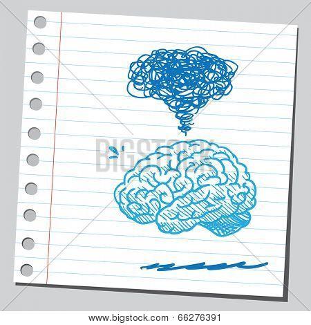Brain confused