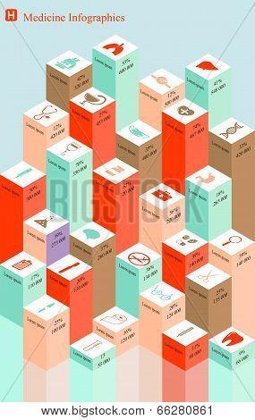 Medicine Bar infographics