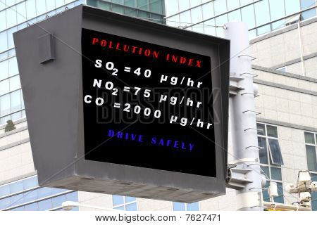 Air Pollution Index