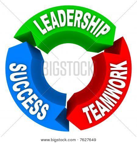 Éxito de liderazgo trabajo en equipo - flechas circulares