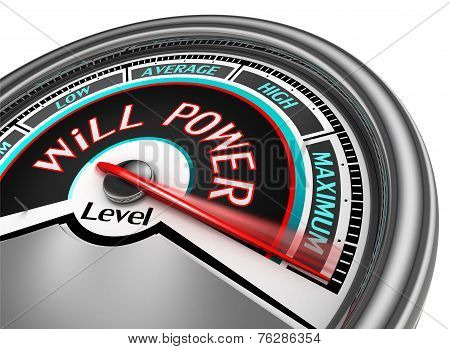 Will Power Conceptual Meter Indicate Maximum