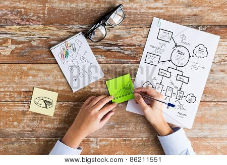 business, education, planning, strategy and people concept - close up of hands drawing schemes and chart on paper sheets at table