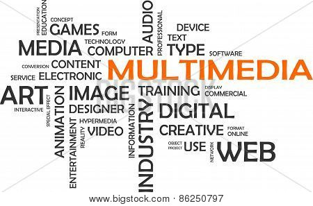 word cloud - multimedia