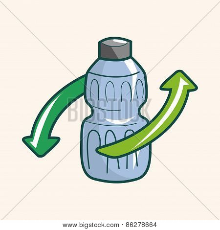 Environmental Protection Concept Theme Elements; Recycled Water Bottle