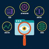 image of query  - Search engine optimization is the process of affecting the visibility of a website - JPG