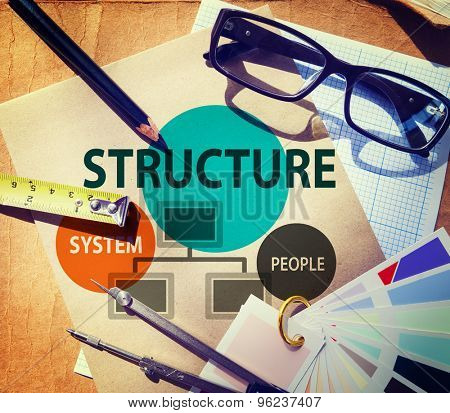 Business Structure Flowchart Corporate Organization Concept