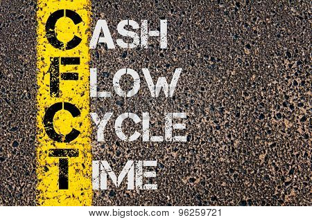 Business Acronym Cfct As Cash Flow Cycle Time