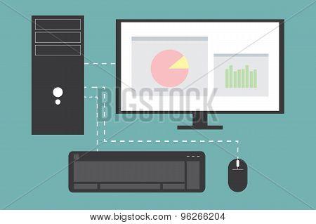 Vector Illustration Of Computer Desktop Set