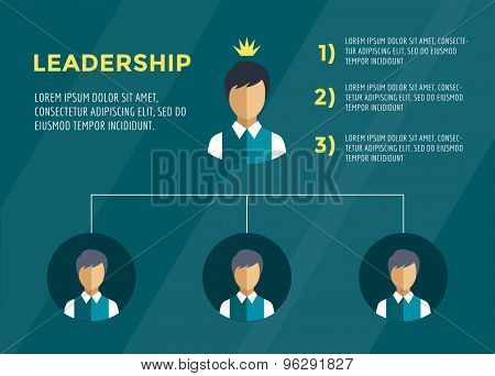 Business Structure Infographic Tree. Command, Boss, Labor and Team. Vector stock illustration for design