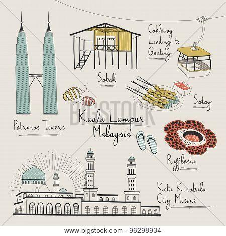 Travel Concept Of Kuala Lumpur
