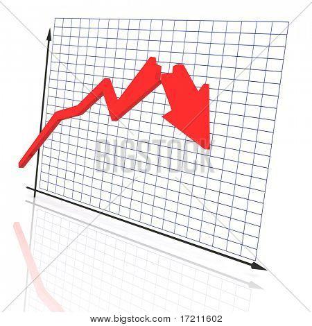 Red crash diagram