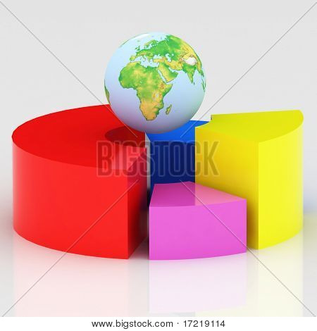 3D pie chart with a globe on a white background