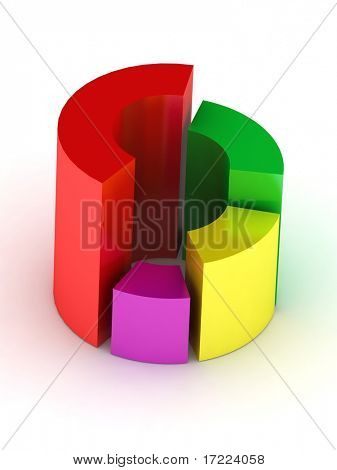 3D kreisförmige Diagramm auf weißem Hintergrund