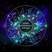 Zodiac Circle With Astrology Symbols In Neon Style. Geometric Representation Of Star Signs For Astro poster