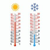 Cold And Hot Thermometer With Celsius And Fahrenheit Scales. Icons For Temperature Measurement In We poster