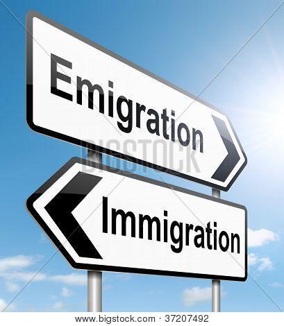 Einwanderung und Auswanderung.