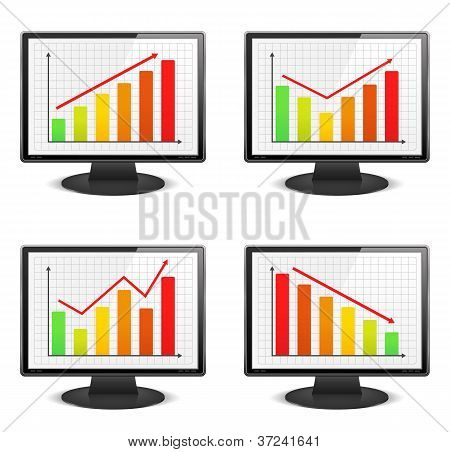 Computer monitors with different graphs