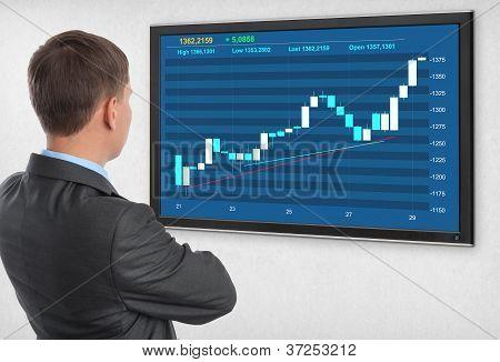 Businessman Checking Stock Market On Monitor