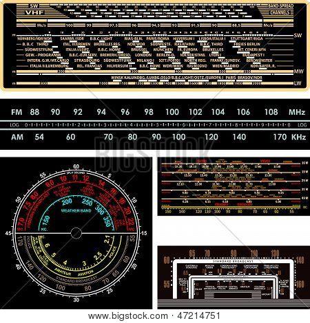 Rádio sintonia mostradores