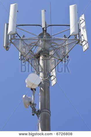 Communications antennas