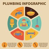 foto of plumbing  - Plumbing service infographic icons set pie chart vector illustration - JPG