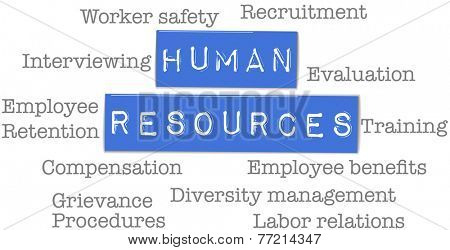 Business Human Resources Department words on plastic labels
