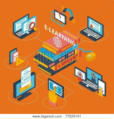 E-learning icons isometric