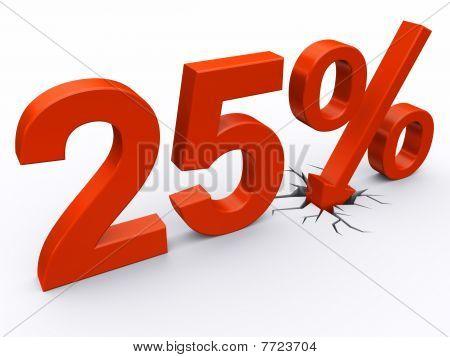 Porcentaje de descuento