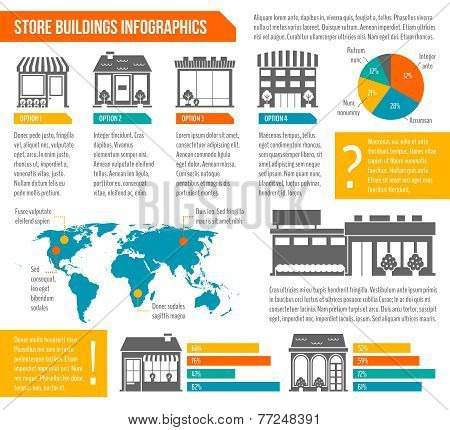 Store building infographic