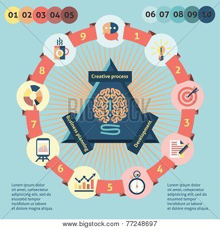 Idea infographics set