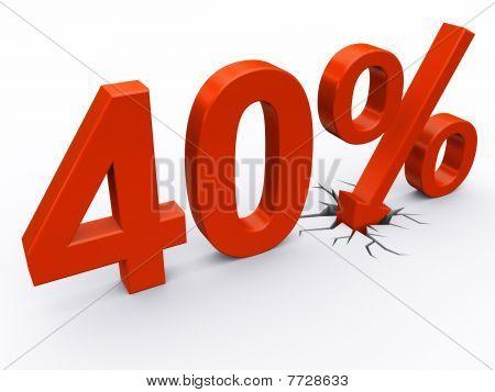 Por cento de desconto