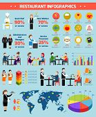 foto of employee  - Restaurant employees and visitors infographic set with charts and world map vector illustration - JPG