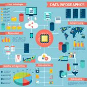 stock photo of process  - Data infographic set with cloud technologies data processing modeling and algorithms vector illustration - JPG