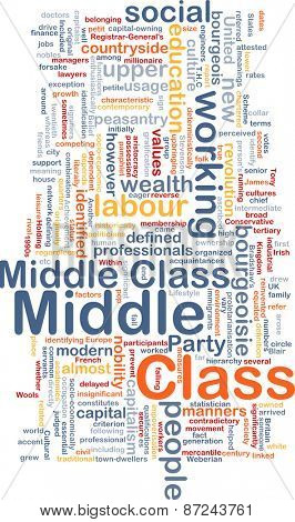 Background text pattern concept wordcloud illustration of middle class