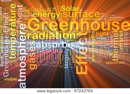 Background text pattern concept wordcloud illustration of greenhouse effect glowing light