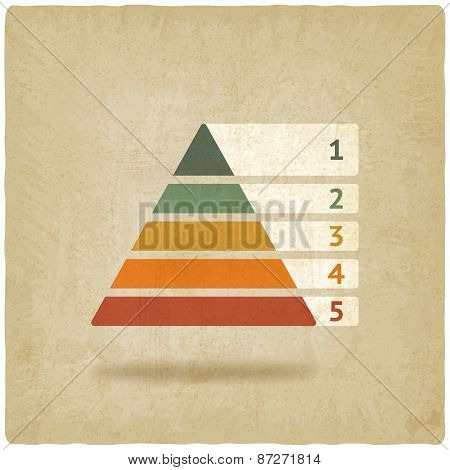 Maslow colored pyramid symbol