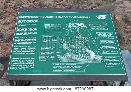 Plaque At The Fossil Trail In The Karoo National Park