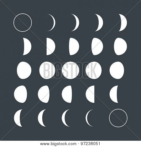 Flat style Lunar phases vector illustration