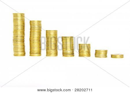Coin pile isolated on white background