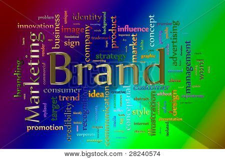 Brand Marketing Related Text