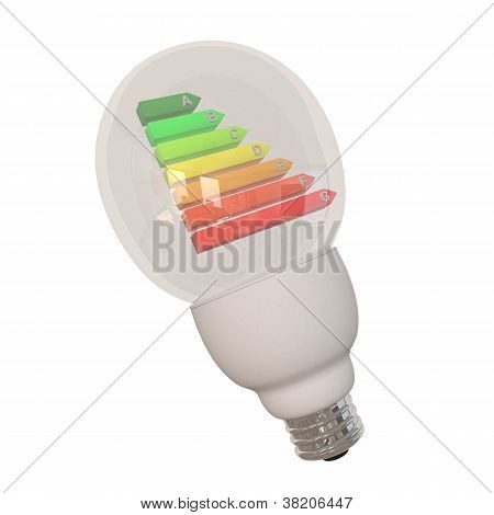 Bulb With Energy Pass