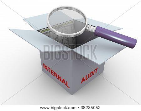 Concepto 3D de auditoría interna