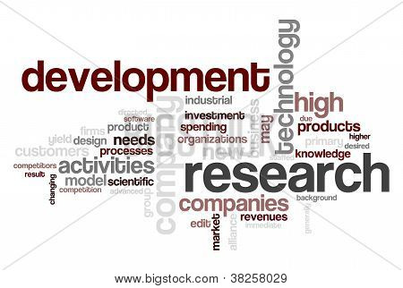 R&d Wordcloud