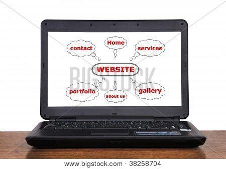 Sheme Web Site