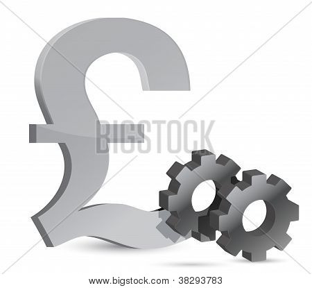 Pound Gears Illustration