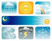Weather And Climate poster