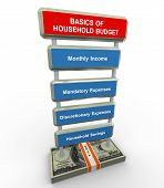 Basics Of Household Budget