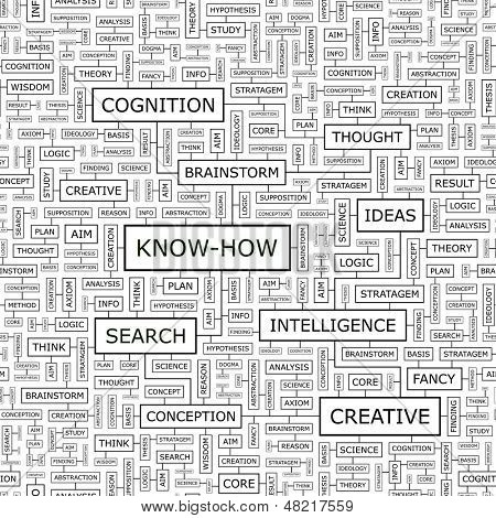 KNOW-HOW. Background concept wordcloud illustration. Print concept word cloud. Graphic collage with related tags and terms. Vector illustration.